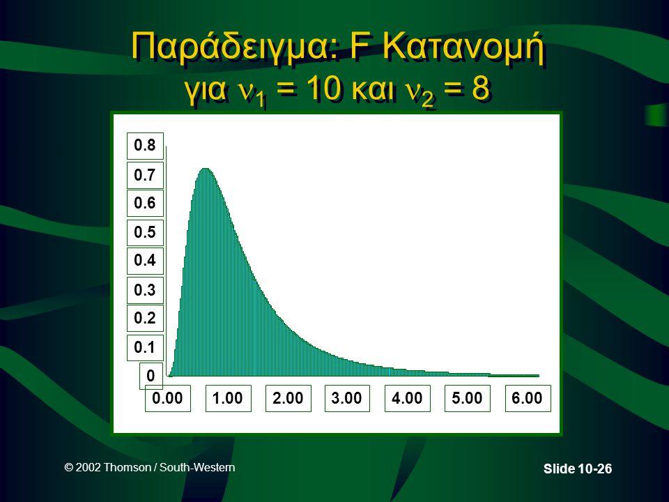 © 2002 Thomson / South-Western Slide 10-26 Παράδειγμα: F Κατανομή για 1 = 10 και 2 = 8