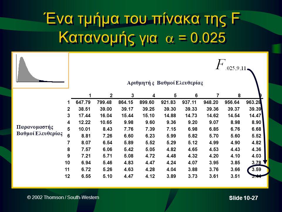 © 2002 Thomson / South-Western Slide 10-27 Ένα τμήμα του πίνακα της F Κατανομής για  = 0.025 Αριθμητή ς Βαθμοί Ελευθερίας Παρανομαστής Βαθμοί Ελευθερ