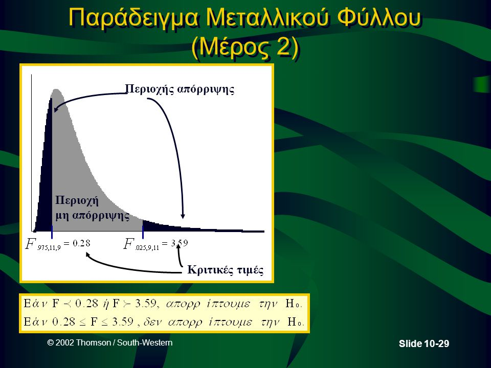 © 2002 Thomson / South-Western Slide 10-29 Παράδειγμα Μεταλλικού Φύλλου (Μέρος 2) Περιοχής απόρριψης Κριτικές τιμές Περιοχή μη απόρριψης
