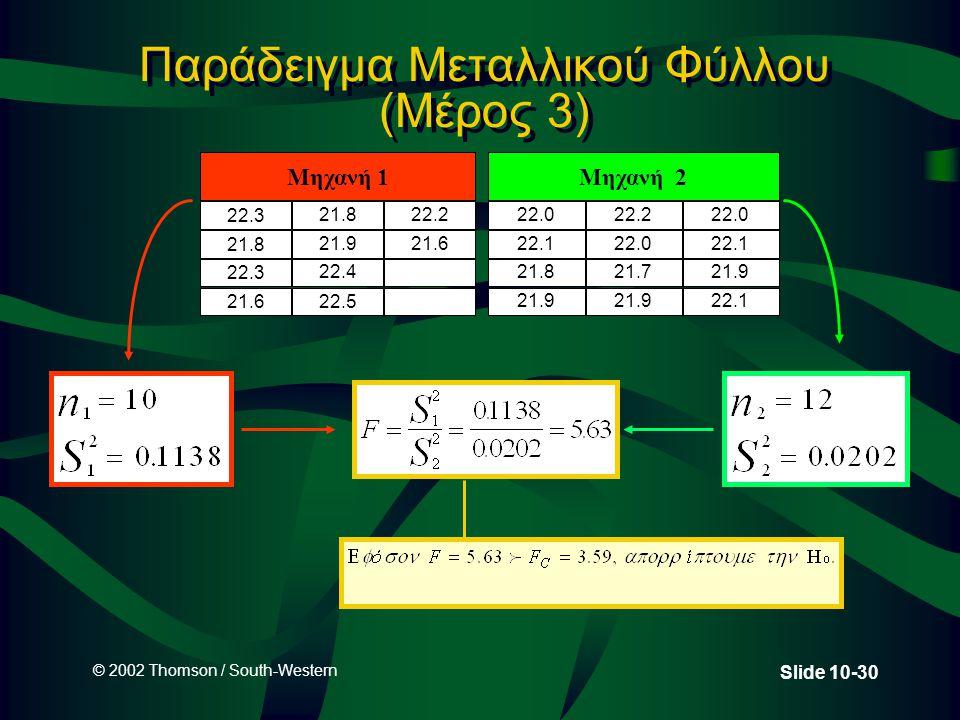 © 2002 Thomson / South-Western Slide 10-30 Παράδειγμα Μεταλλικού Φύλλου (Μέρος 3) Μηχανή 1 22.3 21.822.2 21.8 21.921.6 22.3 22.4 21.622.5 Μηχανή 2 22.0 22.1 21.8 21.9 22.2 22.0 21.7 21.9 22.0 22.1 21.9 22.1