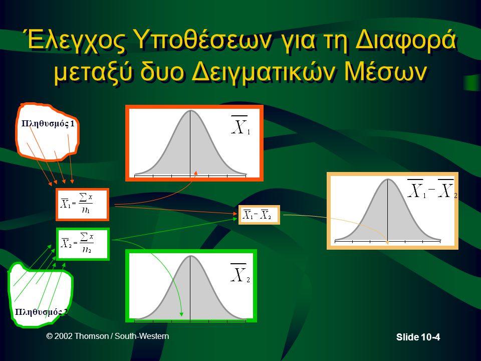 © 2002 Thomson / South-Western Slide 10-25 Έλεγχος υποθέσεων για τη διαφορά μεταξύ δυο Πληθυσμιακών Διακυμάνσεων Έλεγχος F για δυο πληθυσμιακές διακυμάνσεις