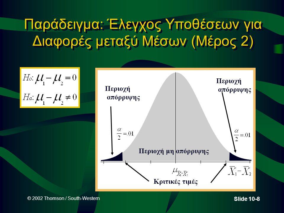 © 2002 Thomson / South-Western Slide 10-9 Παράδειγμα: Έλεγχος Υποθέσεων για Διαφορές μεταξύ Μέσων (Μέρος 3) Περιοχή απόρριψης Περιοχή μη απόρριψης Κριτικές τιμές Περιοχή απόρριψης 0