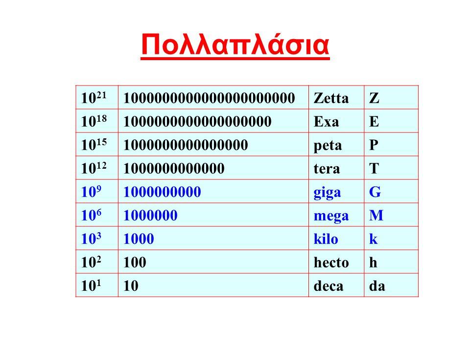 10 21 1000000000000000000000ZettaZ 10 18 1000000000000000000ExaE 10 15 1000000000000000petaP 10 12 1000000000000teraT 10 9 1000000000gigaG 10 6 100000