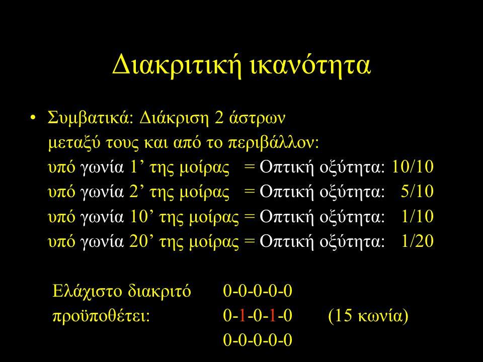 Διακριτική ικανότητα Συμβατικά: Διάκριση 2 άστρων μεταξύ τους και από το περιβάλλον: υπό γωνία 1' της μοίρας = Οπτική οξύτητα: 10/10 υπό γωνία 2' της