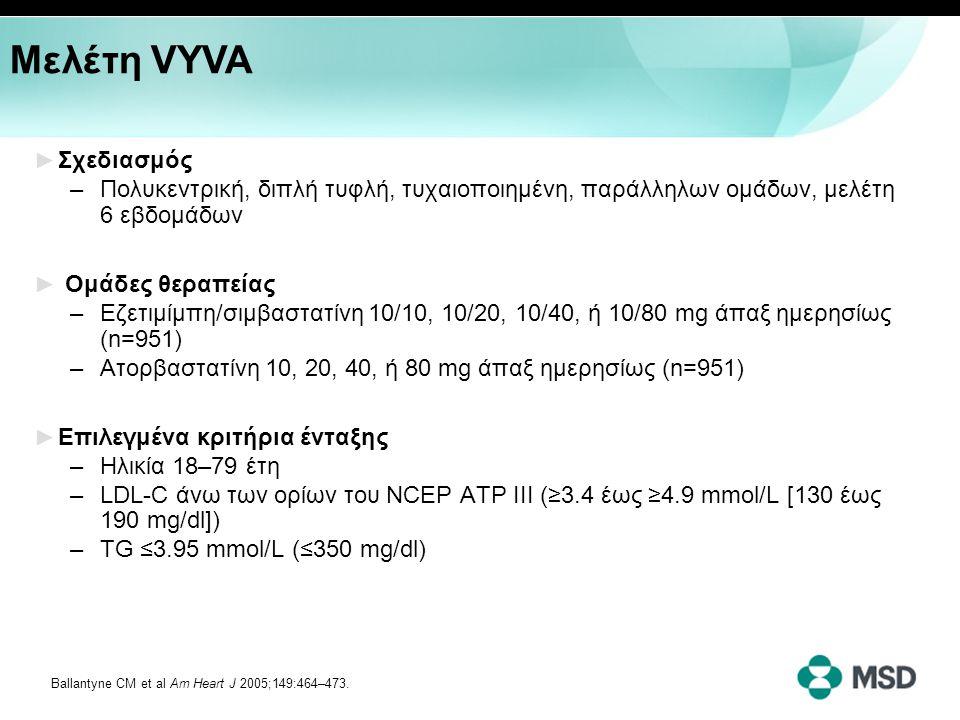 Οι μειώσεις, από τα αρχικά επίπεδα της LDL-C, που επιτεύχθηκαν με το συνδυασμό εζετιμίμπη/σιμβαστατίνη ήταν σημαντικά μεγαλύτερες σε σχέση με μονοθεραπεία ατορβαστατίνης σε κάθε αντίστοιχη δοσολογία (p<0.001) Μελέτη VYVA: Μέση % αλλαγή από τα αρχικά επίπεδα, στην LDL-C Προσαρμογή από Ballantyne CM, Abate N, Zhong Y et al.