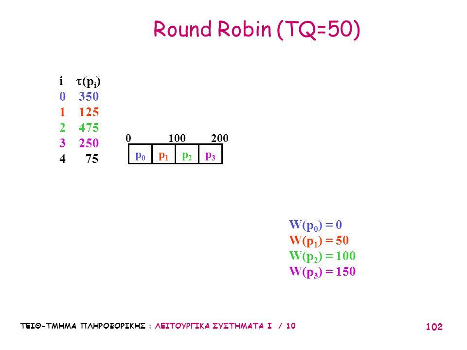 ΤΕΙΘ-ΤΜΗΜΑ ΠΛΗΡΟΦΟΡΙΚΗΣ : ΛΕΙΤΟΥΡΓΙΚΑ ΣΥΣΤΗΜΑΤΑ Ι / 10 102 Round Robin (TQ=50) W(p 0 ) = 0 W(p 1 ) = 50 W(p 2 ) = 100 W(p 3 ) = 150 200 p3p3 i  (p i