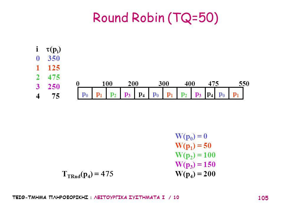ΤΕΙΘ-ΤΜΗΜΑ ΠΛΗΡΟΦΟΡΙΚΗΣ : ΛΕΙΤΟΥΡΓΙΚΑ ΣΥΣΤΗΜΑΤΑ Ι / 10 105 Round Robin (TQ=50) T TRnd (p 4 ) =  W(p 0 ) = 0 W(p 1 ) = 50 W(p 2 ) = 100 W(p 3 ) = 15