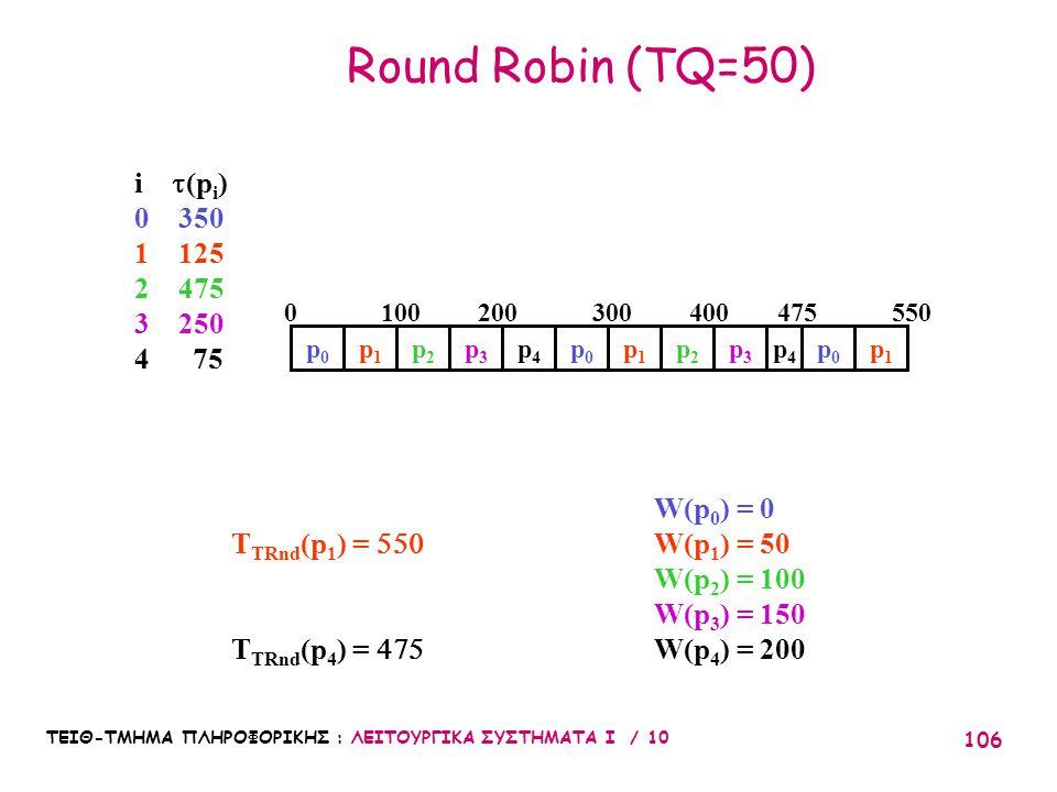 ΤΕΙΘ-ΤΜΗΜΑ ΠΛΗΡΟΦΟΡΙΚΗΣ : ΛΕΙΤΟΥΡΓΙΚΑ ΣΥΣΤΗΜΑΤΑ Ι / 10 106 Round Robin (TQ=50) T TRnd (p 1 ) =  T TRnd (p 4 ) =  i  (p i ) 0 350 1 125 2 475 3