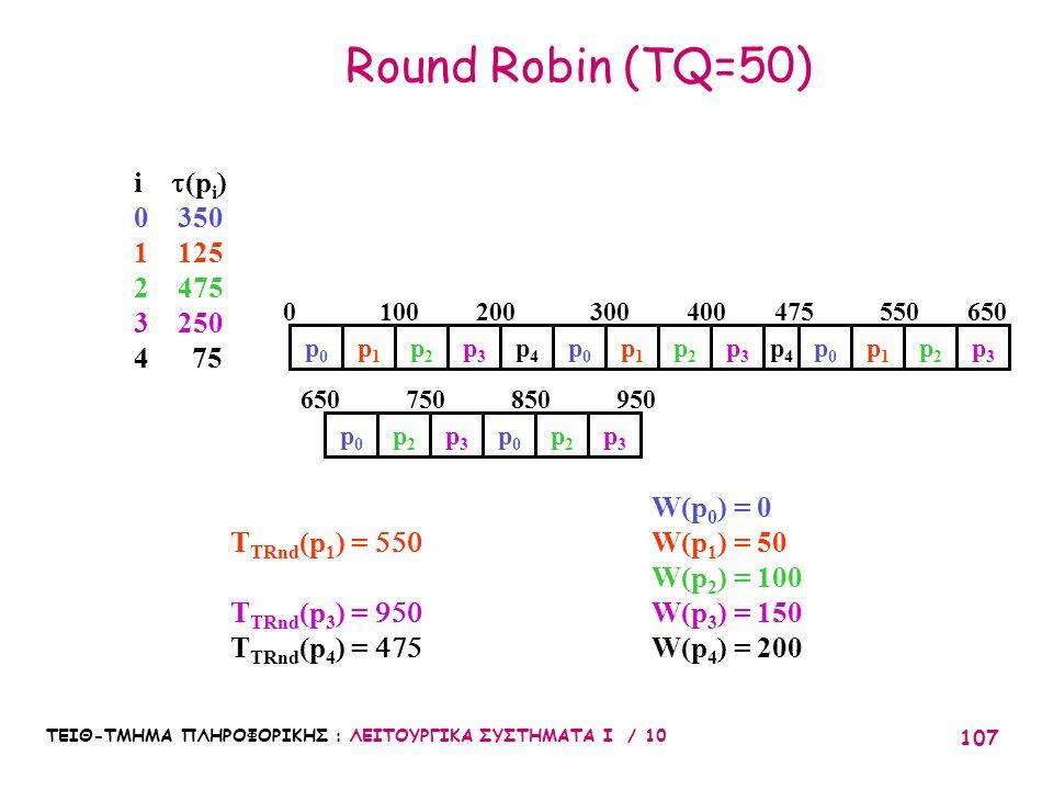 ΤΕΙΘ-ΤΜΗΜΑ ΠΛΗΡΟΦΟΡΙΚΗΣ : ΛΕΙΤΟΥΡΓΙΚΑ ΣΥΣΤΗΜΑΤΑ Ι / 10 107 Round Robin (TQ=50) T TRnd (p 1 ) =  T TRnd (p 3 ) =  T TRnd (p 4 ) =  550650 7508