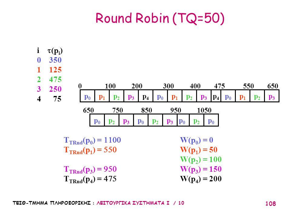 ΤΕΙΘ-ΤΜΗΜΑ ΠΛΗΡΟΦΟΡΙΚΗΣ : ΛΕΙΤΟΥΡΓΙΚΑ ΣΥΣΤΗΜΑΤΑ Ι / 10 108 Round Robin (TQ=50) T TRnd (p 0 ) =  T TRnd (p 1 ) =  T TRnd (p 3 ) =  T TRnd (p