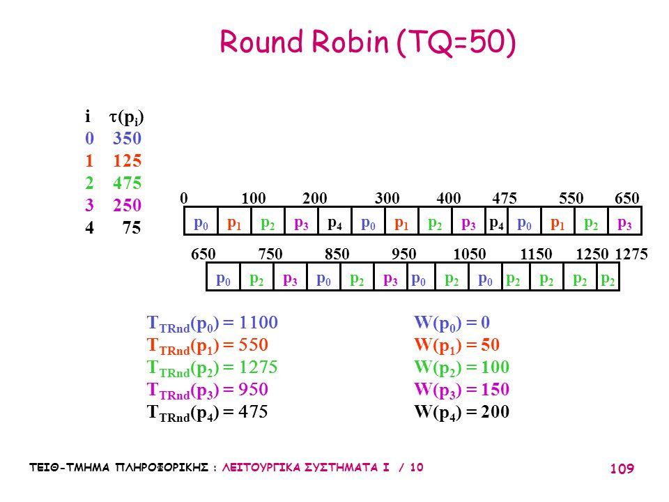 ΤΕΙΘ-ΤΜΗΜΑ ΠΛΗΡΟΦΟΡΙΚΗΣ : ΛΕΙΤΟΥΡΓΙΚΑ ΣΥΣΤΗΜΑΤΑ Ι / 10 109 Round Robin (TQ=50) T TRnd (p 0 ) =  T TRnd (p 1 ) =  T TRnd (p 2 ) =  T TRnd (p