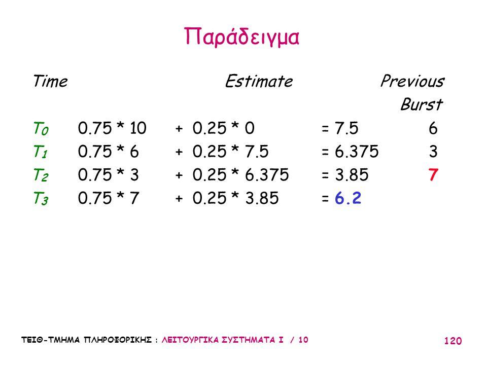 ΤΕΙΘ-ΤΜΗΜΑ ΠΛΗΡΟΦΟΡΙΚΗΣ : ΛΕΙΤΟΥΡΓΙΚΑ ΣΥΣΤΗΜΑΤΑ Ι / 10 120 Time Estimate Previous Burst T 0 0.75 * 10 + 0.25 * 0 = 7.5 6 T 1 0.75 * 6 + 0.25 * 7.5 = 6