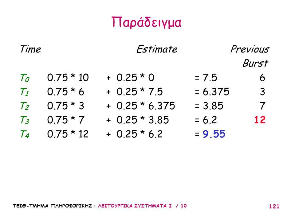 ΤΕΙΘ-ΤΜΗΜΑ ΠΛΗΡΟΦΟΡΙΚΗΣ : ΛΕΙΤΟΥΡΓΙΚΑ ΣΥΣΤΗΜΑΤΑ Ι / 10 121 Time Estimate Previous Burst T 0 0.75 * 10 + 0.25 * 0 = 7.5 6 T 1 0.75 * 6 + 0.25 * 7.5 = 6