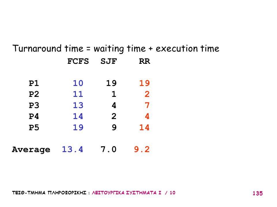 ΤΕΙΘ-ΤΜΗΜΑ ΠΛΗΡΟΦΟΡΙΚΗΣ : ΛΕΙΤΟΥΡΓΙΚΑ ΣΥΣΤΗΜΑΤΑ Ι / 10 135 Turnaround time = waiting time + execution time FCFS SJF RR P1 10 19 19 P2 11 1 2 P3 13 4 7