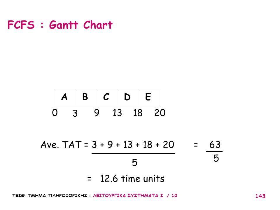 ΤΕΙΘ-ΤΜΗΜΑ ΠΛΗΡΟΦΟΡΙΚΗΣ : ΛΕΙΤΟΥΡΓΙΚΑ ΣΥΣΤΗΜΑΤΑ Ι / 10 143 FCFS : Gantt Chart ABCDE 0 3 9131820 Ave. TAT = 3 + 9 + 13 + 18 + 20 = 63 = 12.6 time units