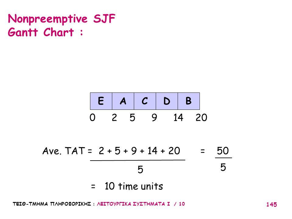 ΤΕΙΘ-ΤΜΗΜΑ ΠΛΗΡΟΦΟΡΙΚΗΣ : ΛΕΙΤΟΥΡΓΙΚΑ ΣΥΣΤΗΜΑΤΑ Ι / 10 145 Nonpreemptive SJF Gantt Chart : EA 0 25 Ave. TAT = 2 + 5 + 9 + 14 + 20 = 50 = 10 time units