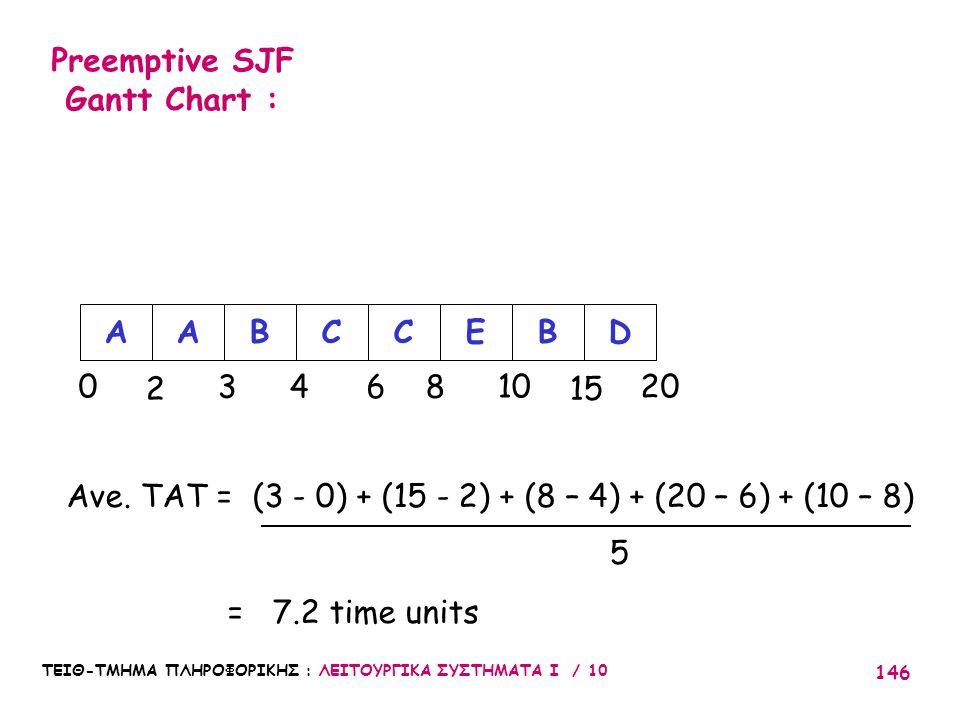 ΤΕΙΘ-ΤΜΗΜΑ ΠΛΗΡΟΦΟΡΙΚΗΣ : ΛΕΙΤΟΥΡΓΙΚΑ ΣΥΣΤΗΜΑΤΑ Ι / 10 146 Preemptive SJF Gantt Chart : AABCC 0 2 3468 Ave. TAT = (3 - 0) + (15 - 2) + (8 – 4) + (20 –