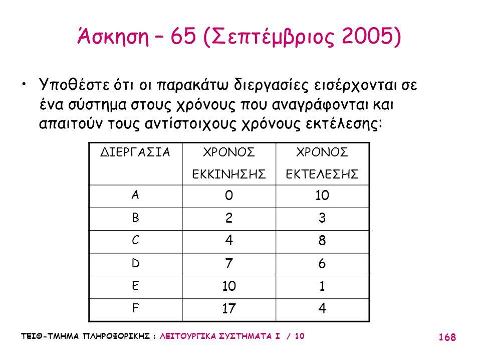 ΤΕΙΘ-ΤΜΗΜΑ ΠΛΗΡΟΦΟΡΙΚΗΣ : ΛΕΙΤΟΥΡΓΙΚΑ ΣΥΣΤΗΜΑΤΑ Ι / 10 168 Άσκηση – 65 (Σεπτέμβριος 2005) Υποθέστε ότι οι παρακάτω διεργασίες εισέρχονται σε ένα σύστη