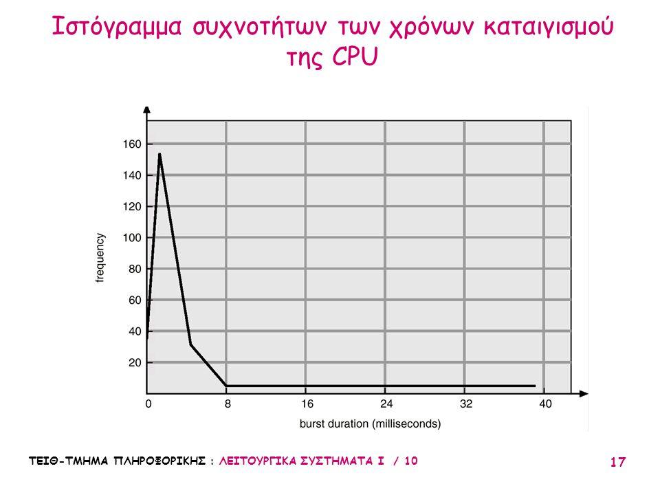 ΤΕΙΘ-ΤΜΗΜΑ ΠΛΗΡΟΦΟΡΙΚΗΣ : ΛΕΙΤΟΥΡΓΙΚΑ ΣΥΣΤΗΜΑΤΑ Ι / 10 17 Ιστόγραμμα συχνοτήτων των χρόνων καταιγισμού της CPU