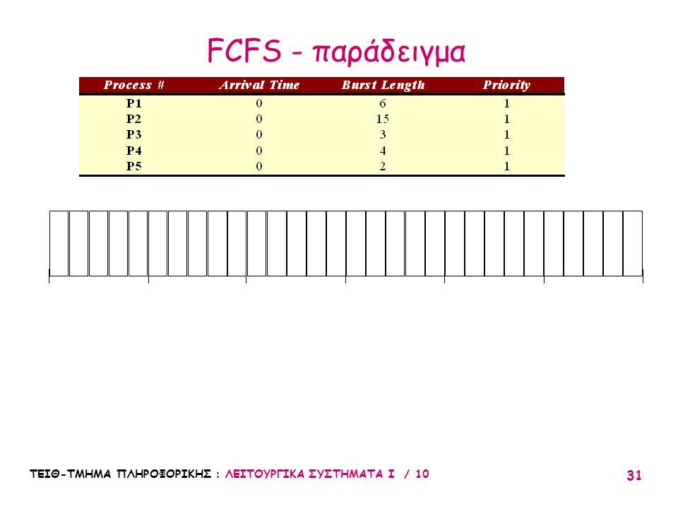 ΤΕΙΘ-ΤΜΗΜΑ ΠΛΗΡΟΦΟΡΙΚΗΣ : ΛΕΙΤΟΥΡΓΙΚΑ ΣΥΣΤΗΜΑΤΑ Ι / 10 31 010203051525 FCFS - παράδειγμα