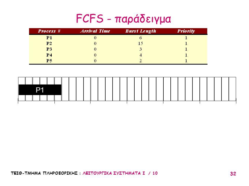 ΤΕΙΘ-ΤΜΗΜΑ ΠΛΗΡΟΦΟΡΙΚΗΣ : ΛΕΙΤΟΥΡΓΙΚΑ ΣΥΣΤΗΜΑΤΑ Ι / 10 32 010203051525 P1 FCFS - παράδειγμα