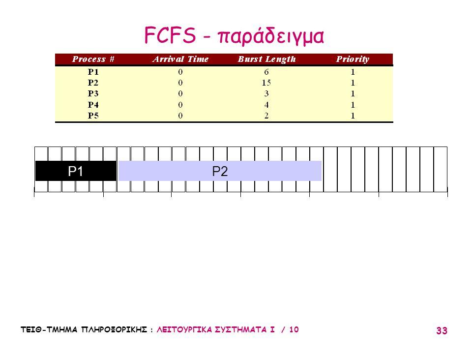 ΤΕΙΘ-ΤΜΗΜΑ ΠΛΗΡΟΦΟΡΙΚΗΣ : ΛΕΙΤΟΥΡΓΙΚΑ ΣΥΣΤΗΜΑΤΑ Ι / 10 33 010203051525 P2P1 FCFS - παράδειγμα