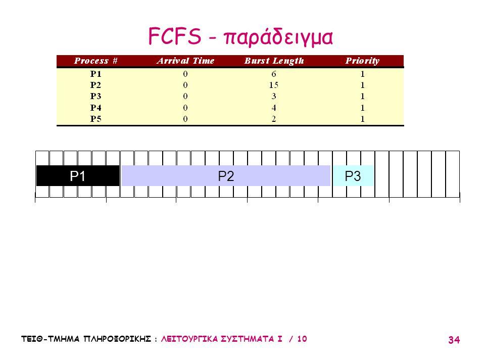 ΤΕΙΘ-ΤΜΗΜΑ ΠΛΗΡΟΦΟΡΙΚΗΣ : ΛΕΙΤΟΥΡΓΙΚΑ ΣΥΣΤΗΜΑΤΑ Ι / 10 34 010203051525 P2P3P1 FCFS - παράδειγμα