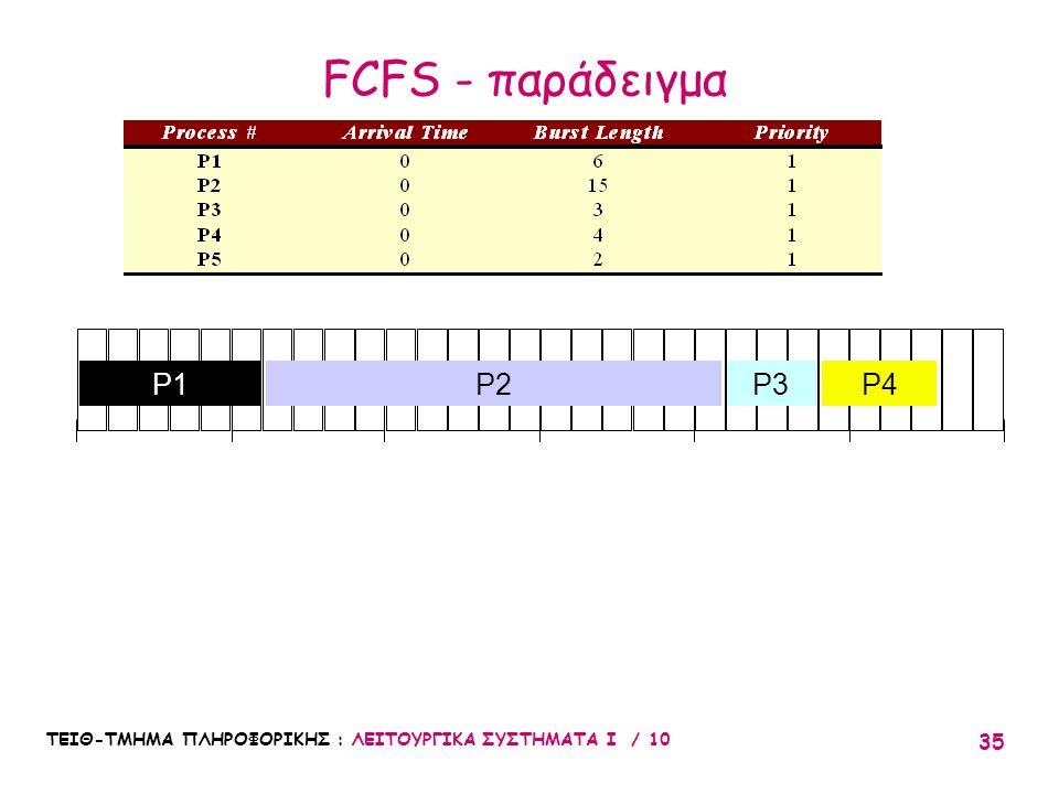 ΤΕΙΘ-ΤΜΗΜΑ ΠΛΗΡΟΦΟΡΙΚΗΣ : ΛΕΙΤΟΥΡΓΙΚΑ ΣΥΣΤΗΜΑΤΑ Ι / 10 35 010203051525 P2P3P4P1 FCFS - παράδειγμα