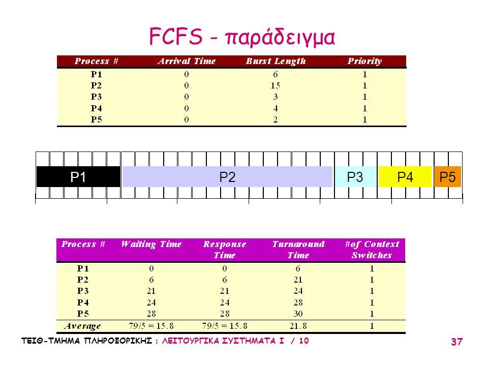 ΤΕΙΘ-ΤΜΗΜΑ ΠΛΗΡΟΦΟΡΙΚΗΣ : ΛΕΙΤΟΥΡΓΙΚΑ ΣΥΣΤΗΜΑΤΑ Ι / 10 37 010203051525 P2P3P4P5P1 FCFS - παράδειγμα