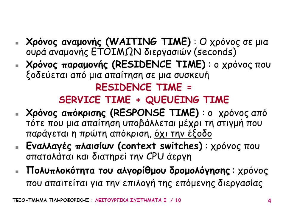 ΤΕΙΘ-ΤΜΗΜΑ ΠΛΗΡΟΦΟΡΙΚΗΣ : ΛΕΙΤΟΥΡΓΙΚΑ ΣΥΣΤΗΜΑΤΑ Ι / 10 4 n Χρόνος αναμονής (WAITING TIME) : Ο χρόνος σε μια ουρά αναμονής ΕΤΟΙΜΩΝ διεργασιών (seconds)