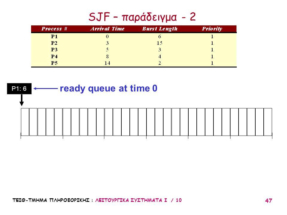 ΤΕΙΘ-ΤΜΗΜΑ ΠΛΗΡΟΦΟΡΙΚΗΣ : ΛΕΙΤΟΥΡΓΙΚΑ ΣΥΣΤΗΜΑΤΑ Ι / 10 47 010203051525 P1: 6 ready queue at time 0 SJF – παράδειγμα - 2