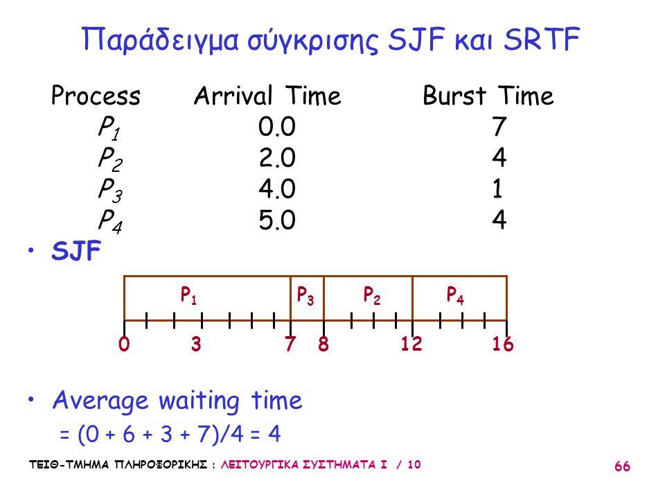 ΤΕΙΘ-ΤΜΗΜΑ ΠΛΗΡΟΦΟΡΙΚΗΣ : ΛΕΙΤΟΥΡΓΙΚΑ ΣΥΣΤΗΜΑΤΑ Ι / 10 66 ProcessArrival TimeBurst Time P 1 0.07 P 2 2.04 P 3 4.01 P 4 5.04 SJF Average waiting time =