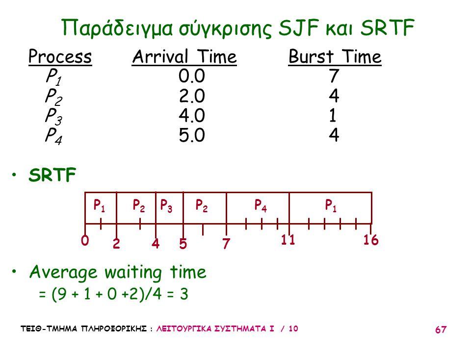 ΤΕΙΘ-ΤΜΗΜΑ ΠΛΗΡΟΦΟΡΙΚΗΣ : ΛΕΙΤΟΥΡΓΙΚΑ ΣΥΣΤΗΜΑΤΑ Ι / 10 67 Παράδειγμα σύγκρισης SJF και SRTF ProcessArrival TimeBurst Time P 1 0.07 P 2 2.04 P 3 4.01 P