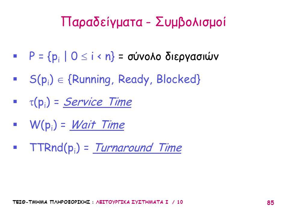 ΤΕΙΘ-ΤΜΗΜΑ ΠΛΗΡΟΦΟΡΙΚΗΣ : ΛΕΙΤΟΥΡΓΙΚΑ ΣΥΣΤΗΜΑΤΑ Ι / 10 85 Παραδείγματα - Συμβολισμοί  P = {p i | 0  i < n} = σύνολο διεργασιών  S(p i )  {Running,