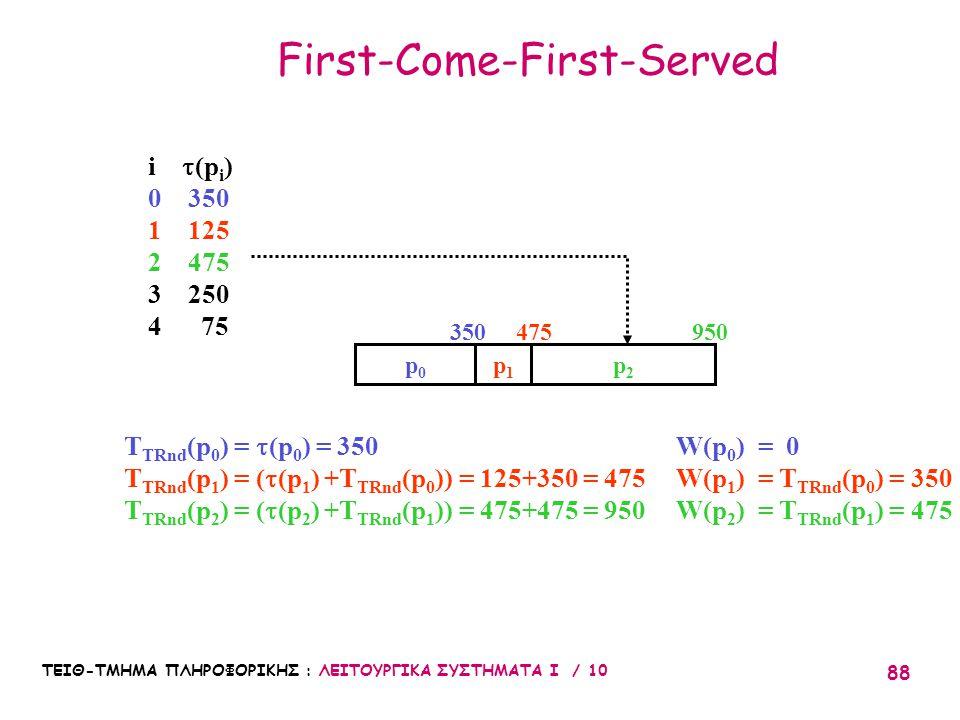 ΤΕΙΘ-ΤΜΗΜΑ ΠΛΗΡΟΦΟΡΙΚΗΣ : ΛΕΙΤΟΥΡΓΙΚΑ ΣΥΣΤΗΜΑΤΑ Ι / 10 88 First-Come-First-Served i  (p i ) 0 350 1 125 2 475 3 250 4 75 p0p0 p1p1 p2p2 T TRnd (p 0 )