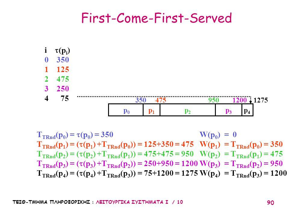 ΤΕΙΘ-ΤΜΗΜΑ ΠΛΗΡΟΦΟΡΙΚΗΣ : ΛΕΙΤΟΥΡΓΙΚΑ ΣΥΣΤΗΜΑΤΑ Ι / 10 90 First-Come-First-Served p4p4 T TRnd (p 0 ) =  (p 0 ) = 350 T TRnd (p 1 ) = (  (p 1 ) +T TR