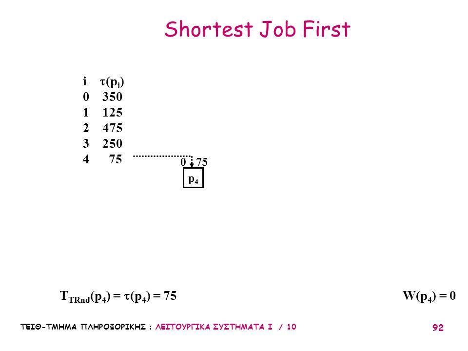 ΤΕΙΘ-ΤΜΗΜΑ ΠΛΗΡΟΦΟΡΙΚΗΣ : ΛΕΙΤΟΥΡΓΙΚΑ ΣΥΣΤΗΜΑΤΑ Ι / 10 92 Shortest Job First i  (p i ) 0 350 1 125 2 475 3 250 4 75 p4p4 T TRnd (p 4 ) =  (p 4 ) = 7
