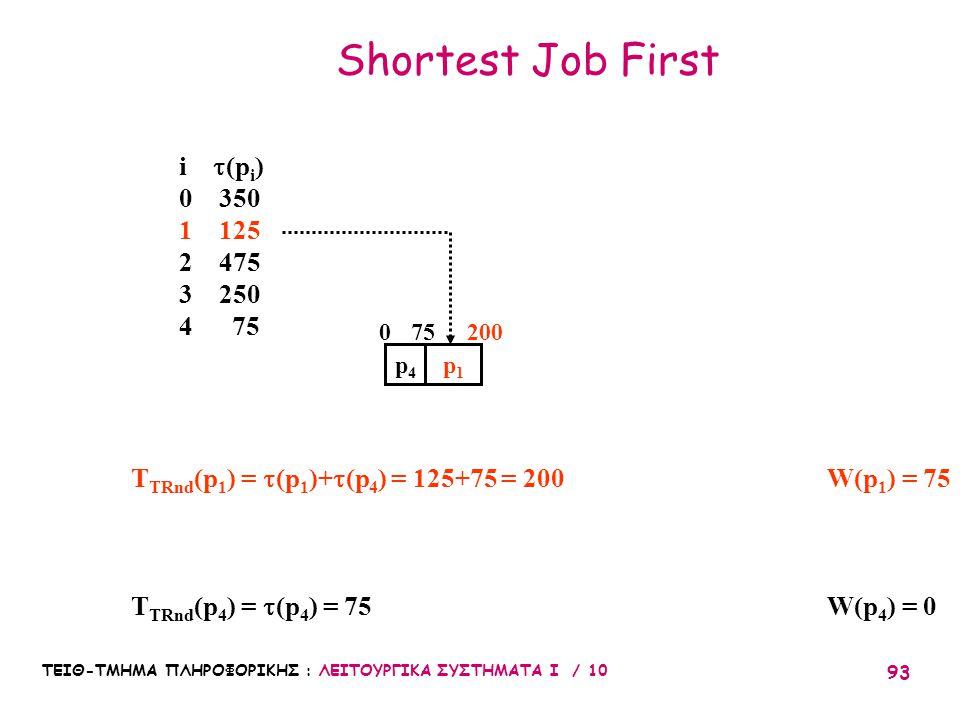 ΤΕΙΘ-ΤΜΗΜΑ ΠΛΗΡΟΦΟΡΙΚΗΣ : ΛΕΙΤΟΥΡΓΙΚΑ ΣΥΣΤΗΜΑΤΑ Ι / 10 93 Shortest Job First i  (p i ) 0 350 1 125 2 475 3 250 4 75 p1p1 p4p4 T TRnd (p 1 ) =  (p 1