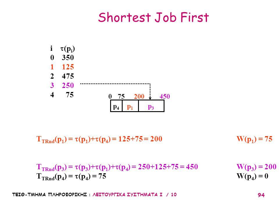 ΤΕΙΘ-ΤΜΗΜΑ ΠΛΗΡΟΦΟΡΙΚΗΣ : ΛΕΙΤΟΥΡΓΙΚΑ ΣΥΣΤΗΜΑΤΑ Ι / 10 94 Shortest Job First i  (p i ) 0 350 1 125 2 475 3 250 4 75 p1p1 p3p3 p4p4 T TRnd (p 1 ) = 