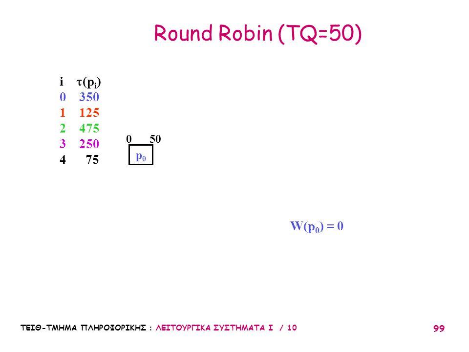 ΤΕΙΘ-ΤΜΗΜΑ ΠΛΗΡΟΦΟΡΙΚΗΣ : ΛΕΙΤΟΥΡΓΙΚΑ ΣΥΣΤΗΜΑΤΑ Ι / 10 99 Round Robin (TQ=50) i  (p i ) 0 350 1 125 2 475 3 250 4 75 p0p0 W(p 0 ) = 0 050