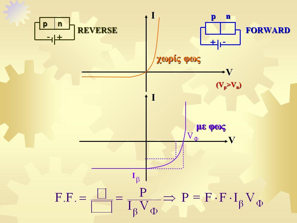 I p n REVERSE FORWARD REVERSE FORWARD χωρίς φως V (V p >V n ) I με φως με φως V Vnp