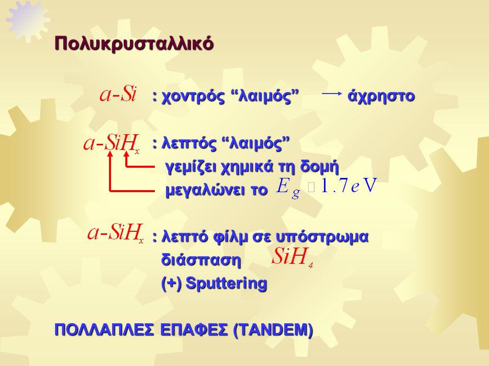Πολυκρυσταλλικό : χοντρός λαιμός άχρηστο : λεπτός λαιμός γεμίζει χημικά τη δομή γεμίζει χημικά τη δομή μεγαλώνει το μεγαλώνει το : λεπτό φίλμ σε υπόστρωμα διάσπαση διάσπαση (+) Sputtering (+) Sputtering ΠΟΛΛΑΠΛΕΣ ΕΠΑΦΕΣ (TANDEM)