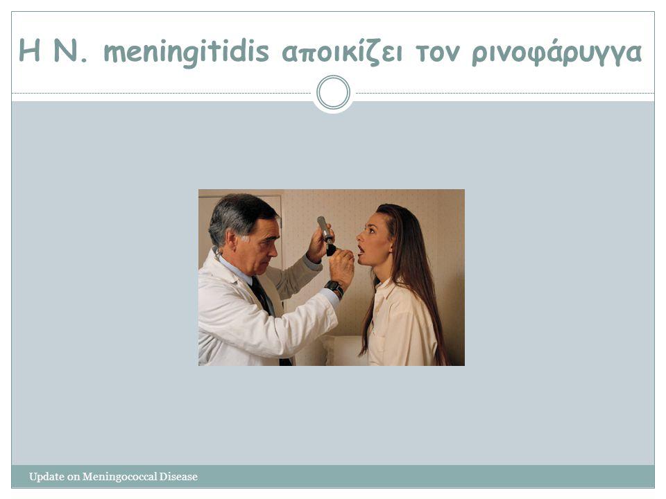 Η N. meningitidis αποικίζει τον ρινοφάρυγγα Update on Meningococcal Disease
