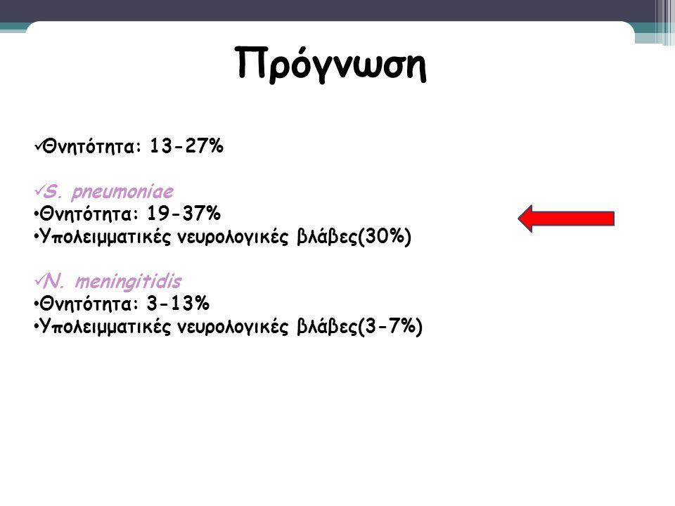 Θνητότητα: 13-27% S. pneumoniae Θνητότητα: 19-37% Υπολειμματικές νευρολογικές βλάβες(30%) N. meningitidis Θνητότητα: 3-13% Υπολειμματικές νευρολογικές