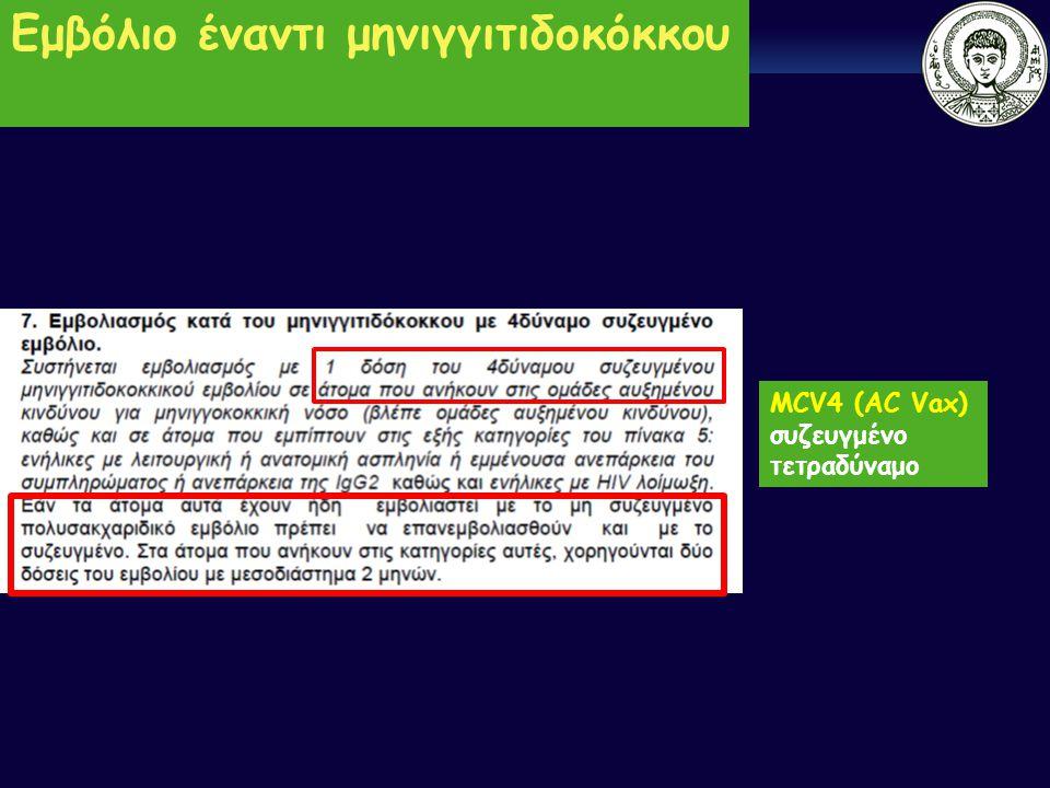 MCV4 (AC Vax) συζευγμένο τετραδύναμο Εμβόλιο έναντι μηνιγγιτιδοκόκκου