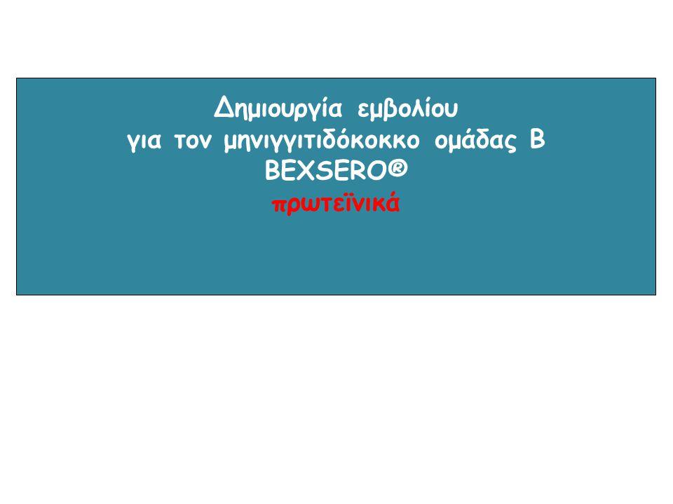 Δημιουργία εμβολίου για τον μηνιγγιτιδόκοκκο ομάδας Β BEXSERO® πρωτεϊνικά