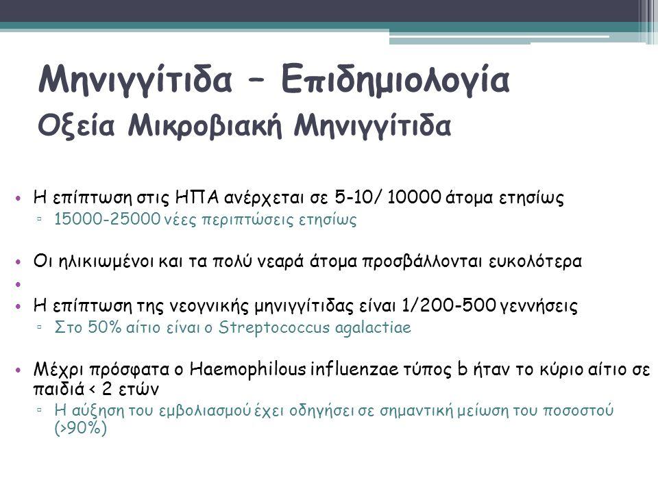 Μηνιγγίτιδα – Επιδημιολογία Οξεία Μικροβιακή Μηνιγγίτιδα Η επίπτωση στις ΗΠΑ ανέρχεται σε 5-10/ 10000 άτομα ετησίως ▫ 15000-25000 νέες περιπτώσεις ετη