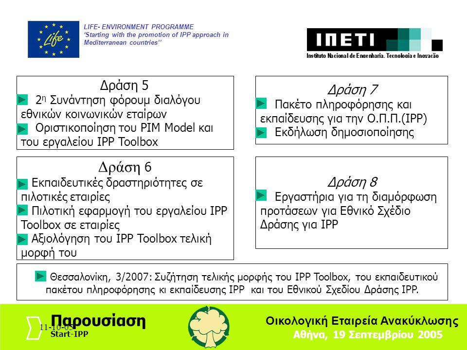 11-10-059 LIFE- ENVIRONMENT PROGRAMME 'Starting with the promotion of IPP approach in Mediterranean countries'' Αθήνα, 19 Σεπτεμβρίου 2005 Παρουσίαση Start-IPP Οικολογική Εταιρεία Ανακύκλωσης 11-10-05 Δράση 5 2 η Συνάντηση φόρουμ διαλόγου εθνικών κοινωνικών εταίρων Οριστικοποίηση του PIM Model και του εργαλείου IPP Toolbox Δράση 6 Εκπαιδευτικές δραστηριότητες σε πιλοτικές εταιρίες Πιλοτική εφαρμογή του εργαλείου IPP Toolbox σε εταιρίες Αξιολόγηση του IPP Toolbox τελική μορφή του Δράση 7 Πακέτο πληροφόρησης και εκπαίδευσης για την Ο.Π.Π.(IPP) Εκδήλωση δημοσιοποίησης Δράση 8 Εργαστήρια για τη διαμόρφωση προτάσεων για Εθνικό Σχέδιο Δράσης για IPP Θεσσαλονίκη, 3/2007: Συζήτηση τελικής μορφής του IPP Toolbox, του εκπαιδευτικού πακέτου πληροφόρησης κι εκπαίδευσης IPP και του Εθνικού Σχεδίου Δράσης IPP.