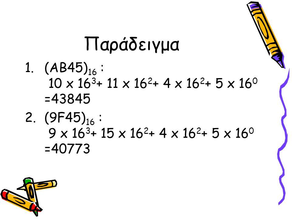 Παράδειγμα 1.(AB45) 16 : 10 x 16 3 + 11 x 16 2 + 4 x 16 2 + 5 x 16 0 =43845 2.(9F45) 16 : 9 x 16 3 + 15 x 16 2 + 4 x 16 2 + 5 x 16 0 =40773