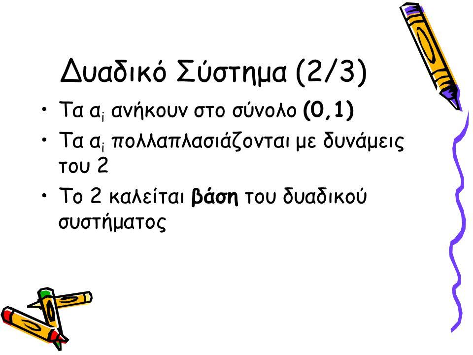 Δυαδικό Σύστημα (2/3) Τα α i ανήκουν στο σύνολο (0,1) Τα α i πολλαπλασιάζονται με δυνάμεις του 2 Το 2 καλείται βάση του δυαδικού συστήματος